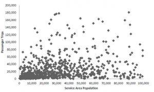 graph-ndsu08